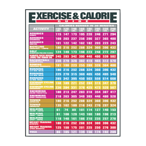 Exercise & Calorie Guide at ELIVATE™