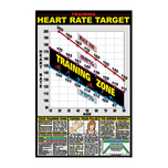 Training Heart Rate Target at ELIVATE™