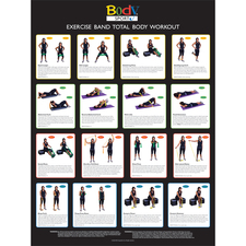Find Fitness Books Posters Charts Amp Dvds At Elivate