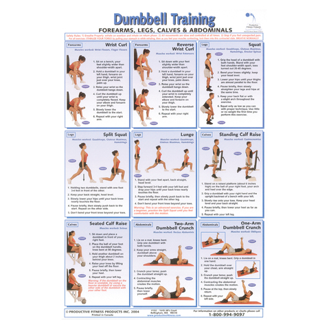 Dumbell Training Poster Pack at ELIVATE™