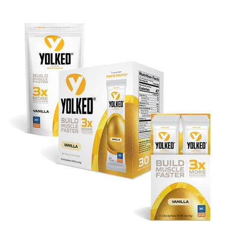 MYOS RENS Technology Yolked